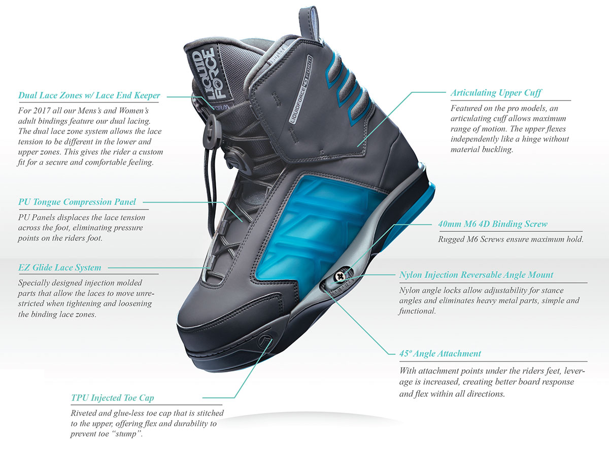Liquid Force 4D Bindings Spec Sheet 1