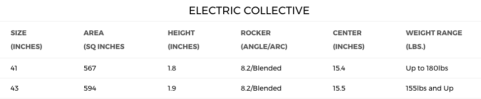 22018 Electric Collective Sizing