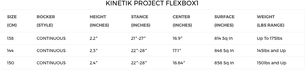 2018 Kinetik Project Sizing