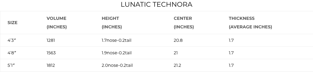 2018 Lunatic Sizing