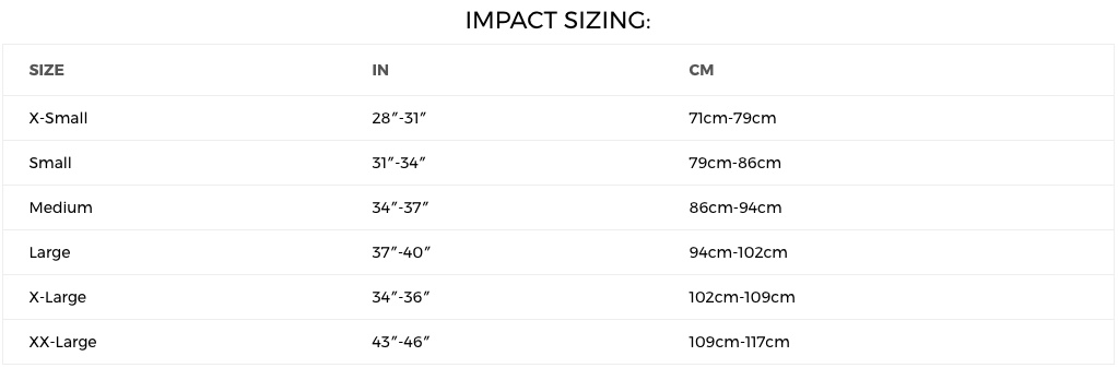 2018 Party Impact Sizing