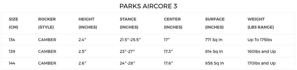 2018 Parks Aire Core 3 Sizing